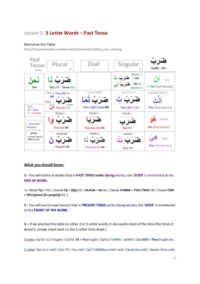 5 Letter Words That Start With Qul Docoments Ojazlink News To Gow