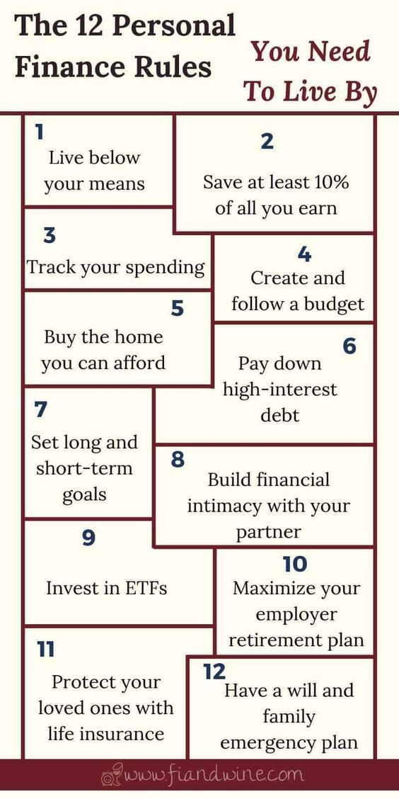 The 12 Financial Rules You Need To Live By | SStoFI