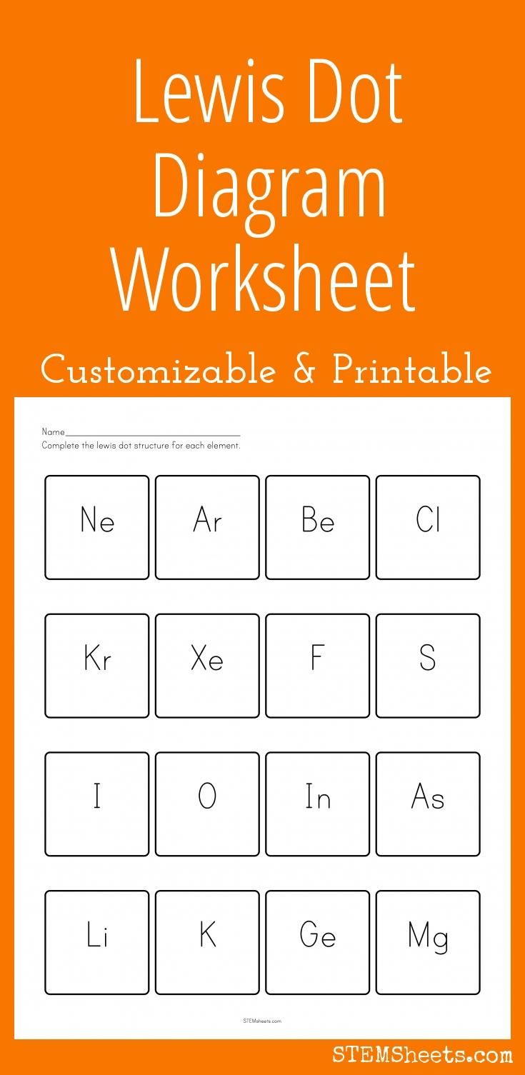 Customizable and printable lewis dot diagram worksheet chemistry customizable and printable lewis dot diagram worksheet pooptronica Choice Image