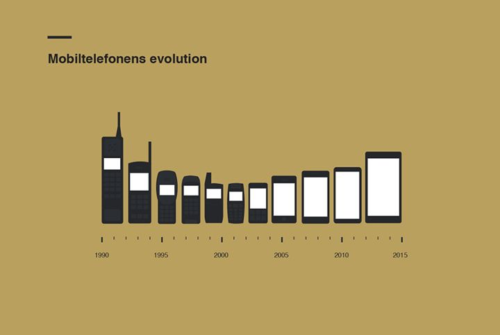 inspirationfeed:Mobile phone evolut... http://tady.tumblr.com/post/124333380499/inspirationfeed-mobile-phone-evolution by http://j.mp/Tumbletail