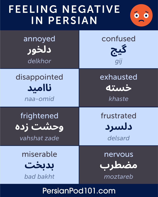 Persian Phrases   Learn persian, Learn arabic online, Learn ...