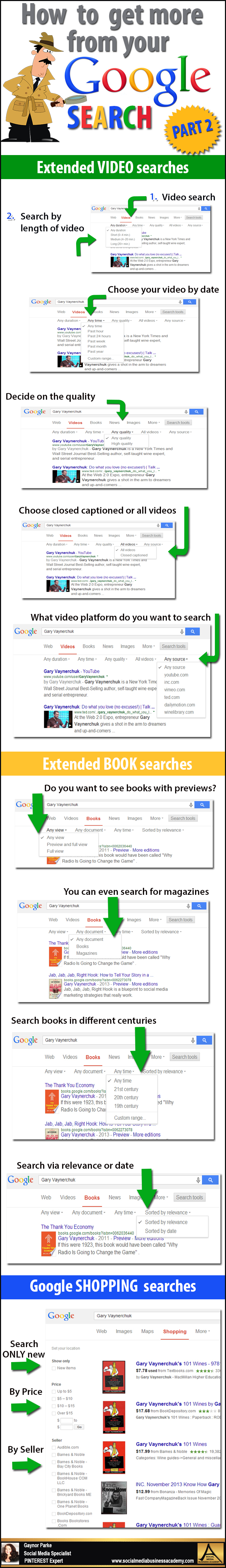 cbca6e0647cd2bc95fcbff106300a90d - How To Get On Google Page 1 In An Hour