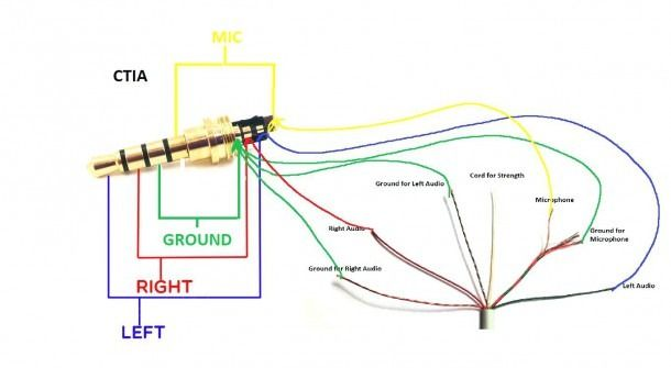 1 8 Stereo Plug Wiring Diagram Earphones Wire Usb Headphones Stereo Headphones