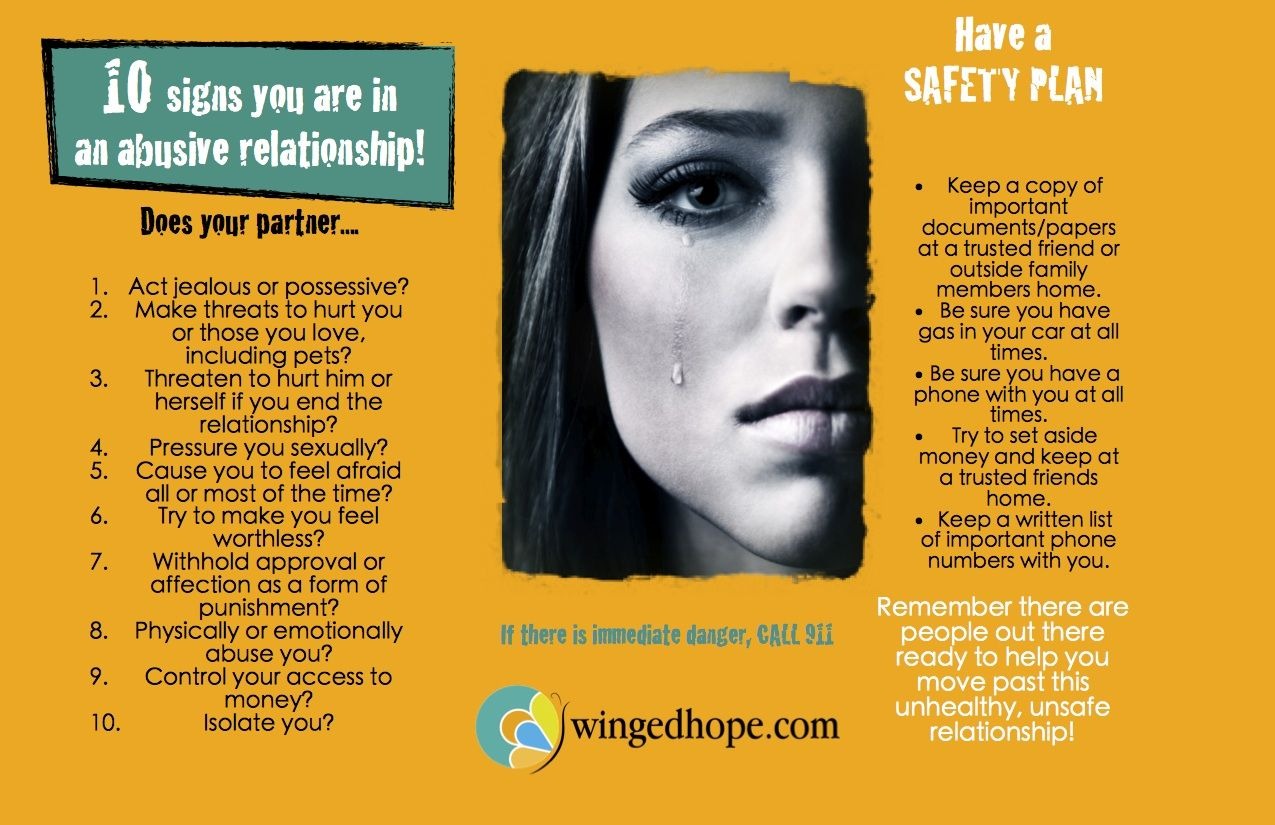 Domestic ViolenceSigns And A Safety Plan WingedhopeCom
