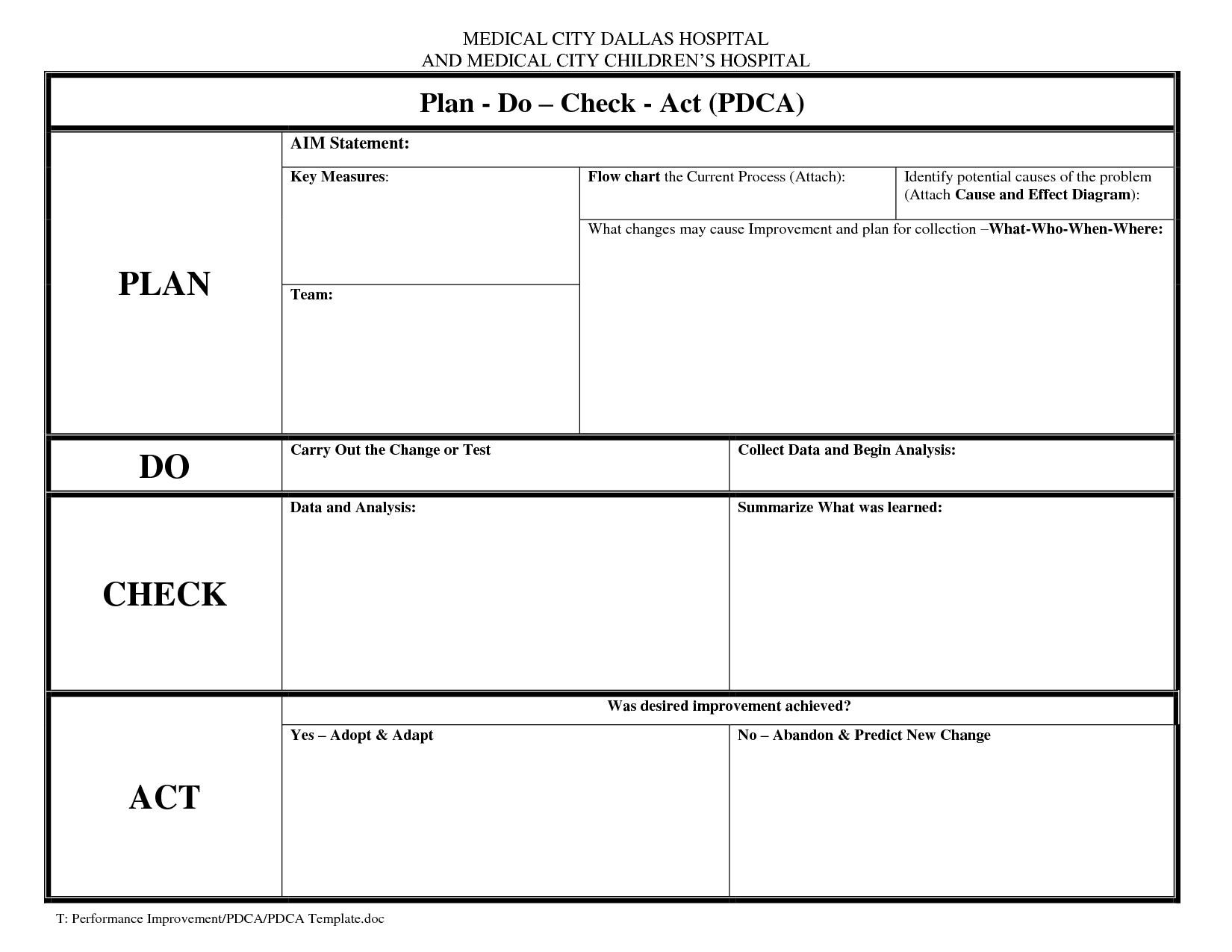 Pdca Template Excel