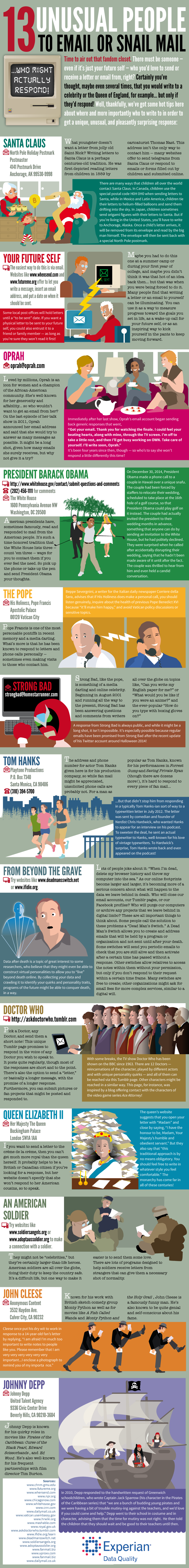 13 Unusual People to Email or Snail Mail ...Who Might Actually Respond! #infographic