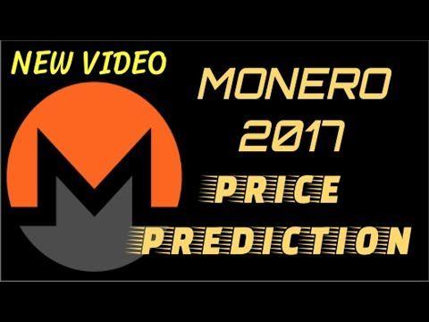 Monero cryptocurrency share price
