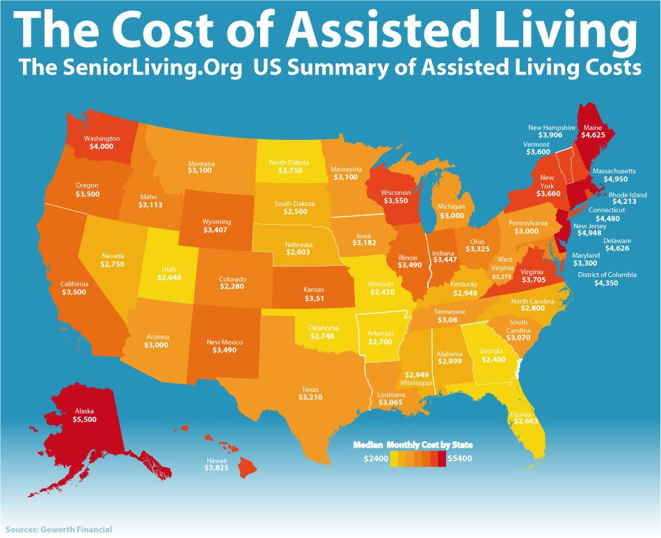 Infographic about the cost of assisted living assisted