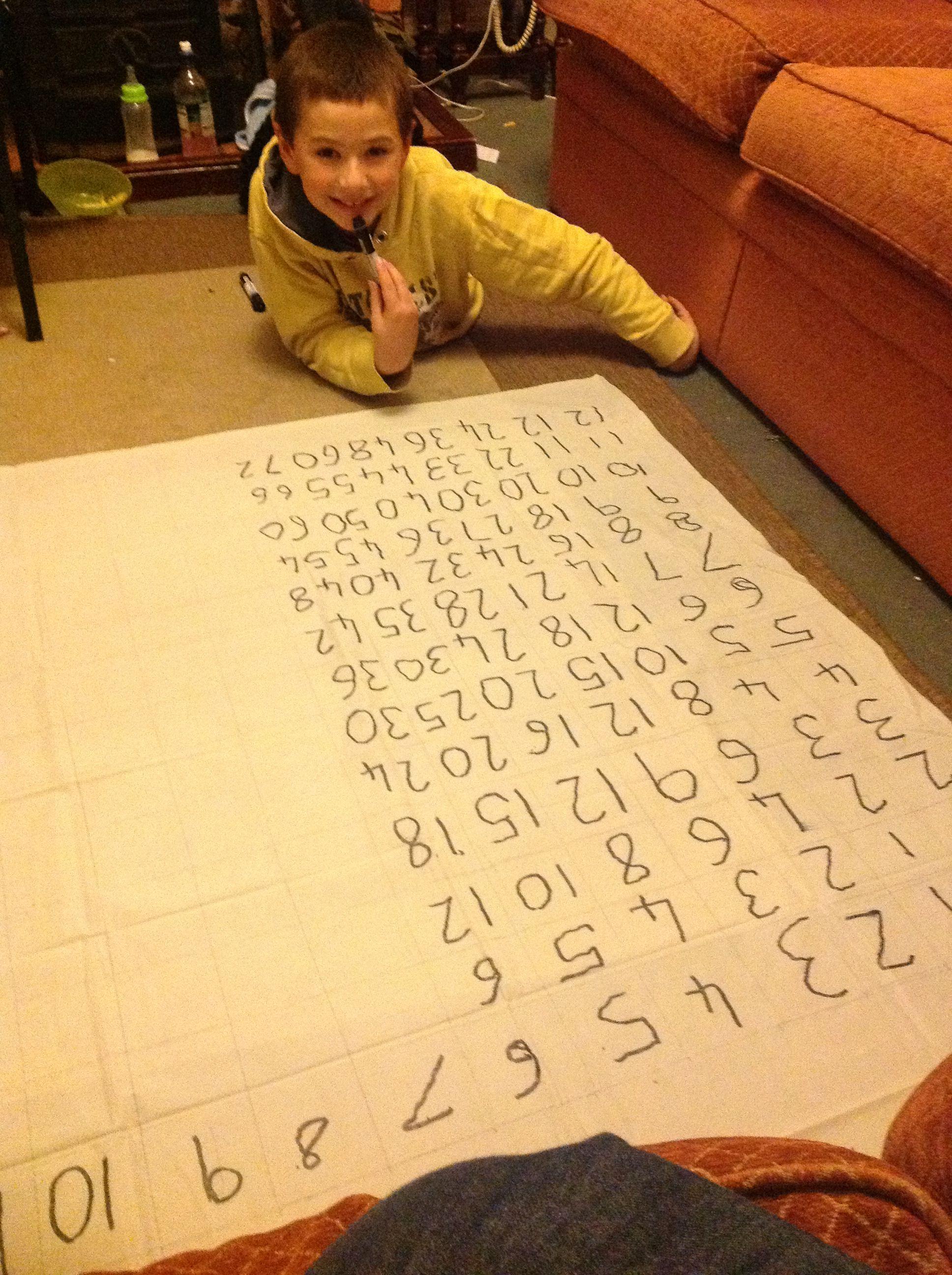Massive Multiplication