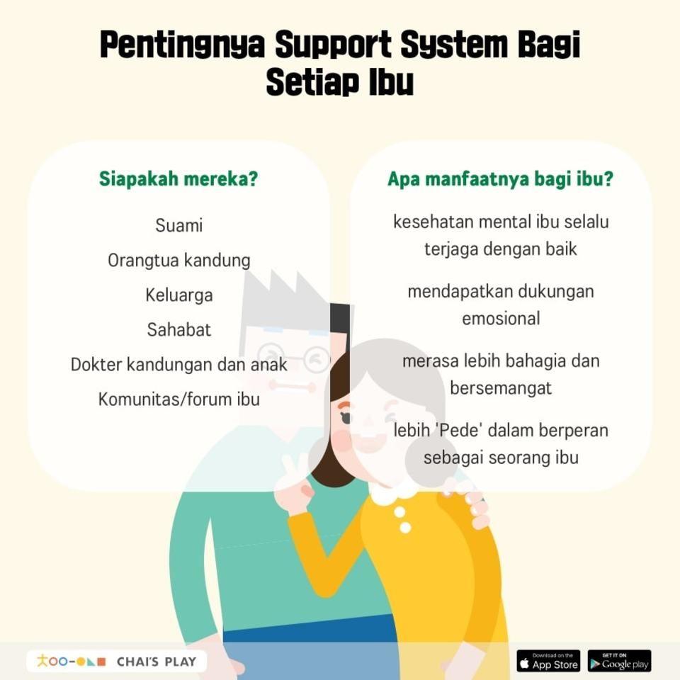 Setiap Ibu Membutuhkan Support System Pendidikan Psikologi Anak