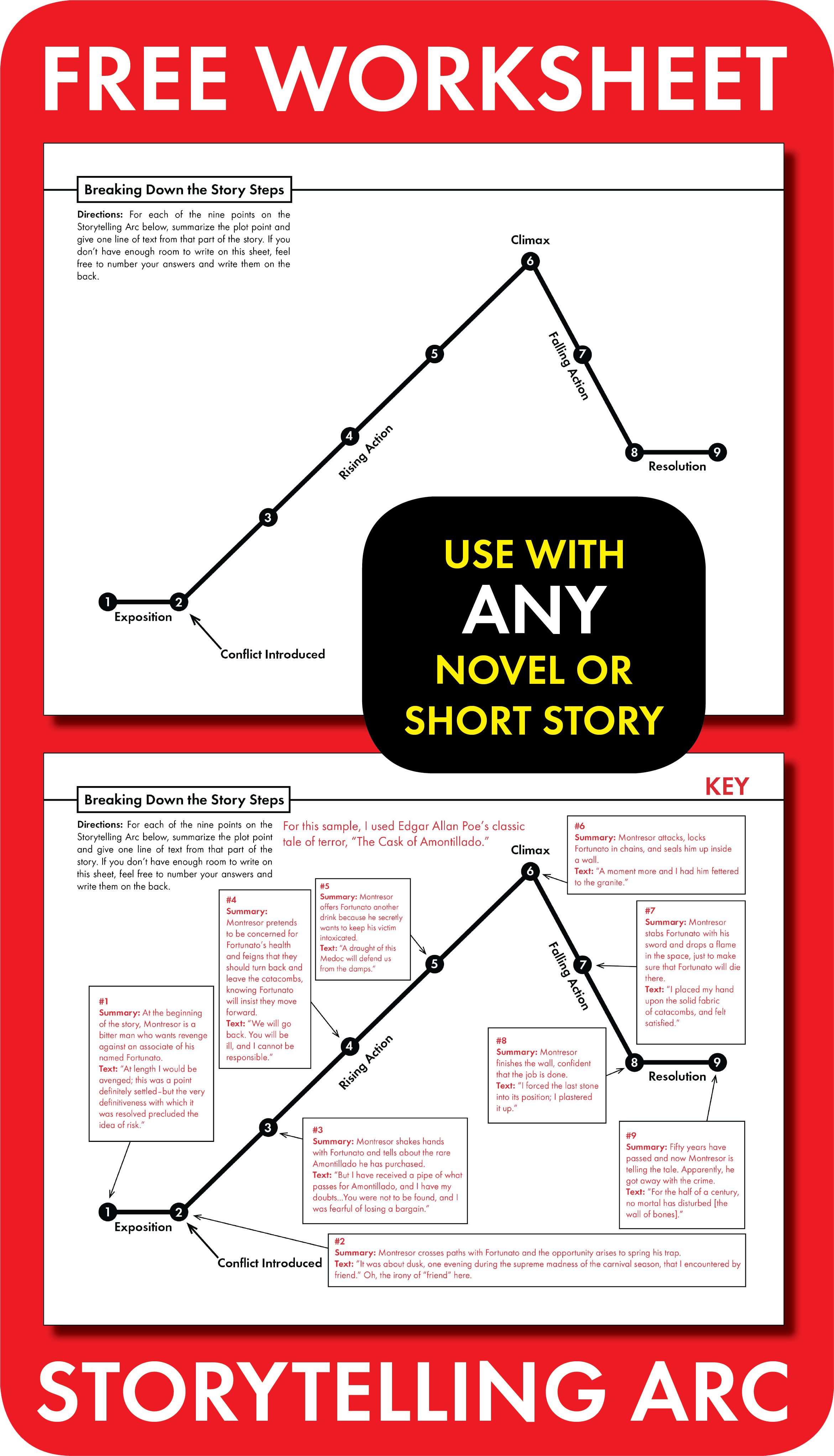 Storytelling Arc Free Handout To Use With Any Short Story
