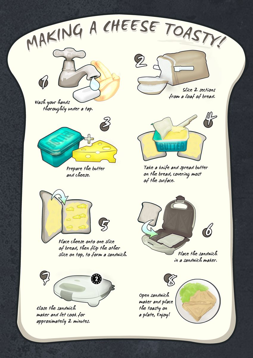 How To Make Grilled Cheese Visual Ly Making Grilled Cheese Food Infographic Grilled Cheese