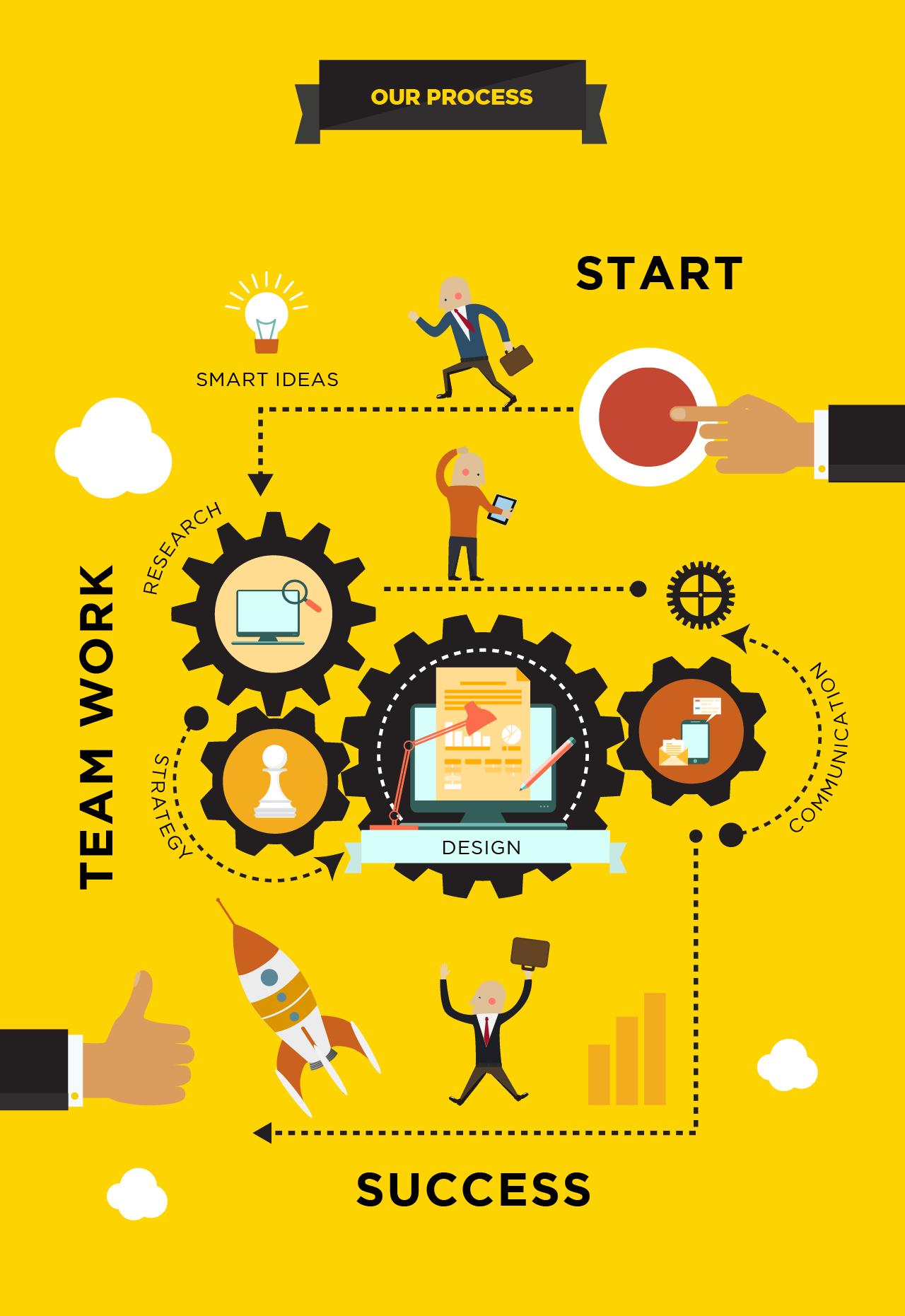 Brand Identity Infografis Desain Grafis Desain Flat