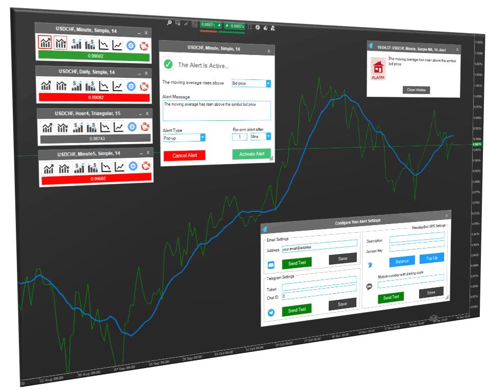 How To Create Telegram Price Alerts | ClickAlgo