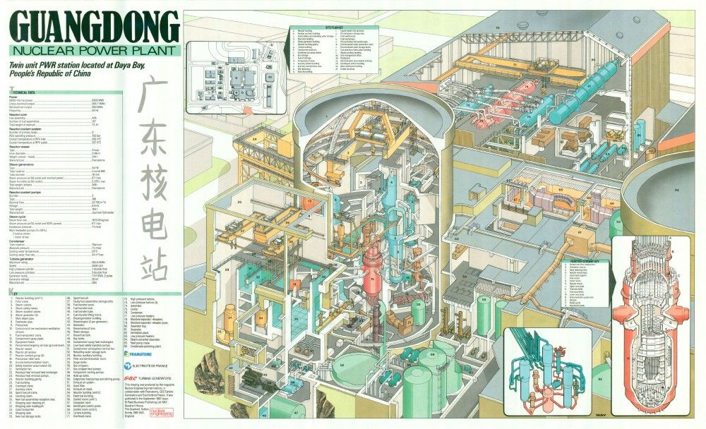 Guangdong design of nuclear power plants pinterest throwback thursday more vintage nuclear reactor cutaways than youve probably ever seen in one place ccuart