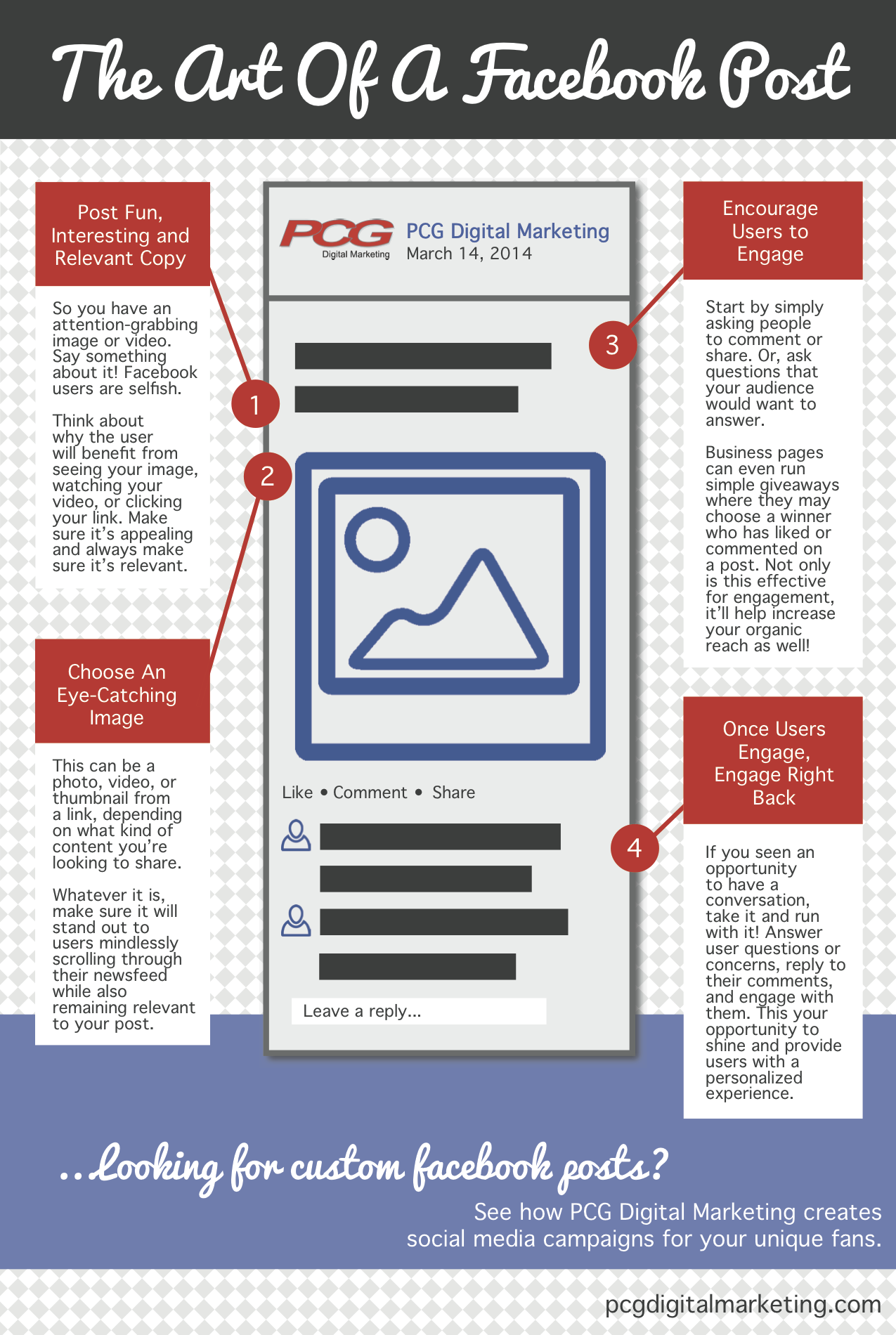 The Art Of A Facebook Post Facebook Marketing Strategy Social Media Infographic Infographic Marketing
