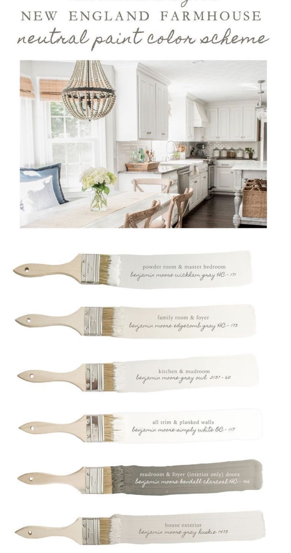 we have your farm house color trend trends benmoore paint rh pinterest at