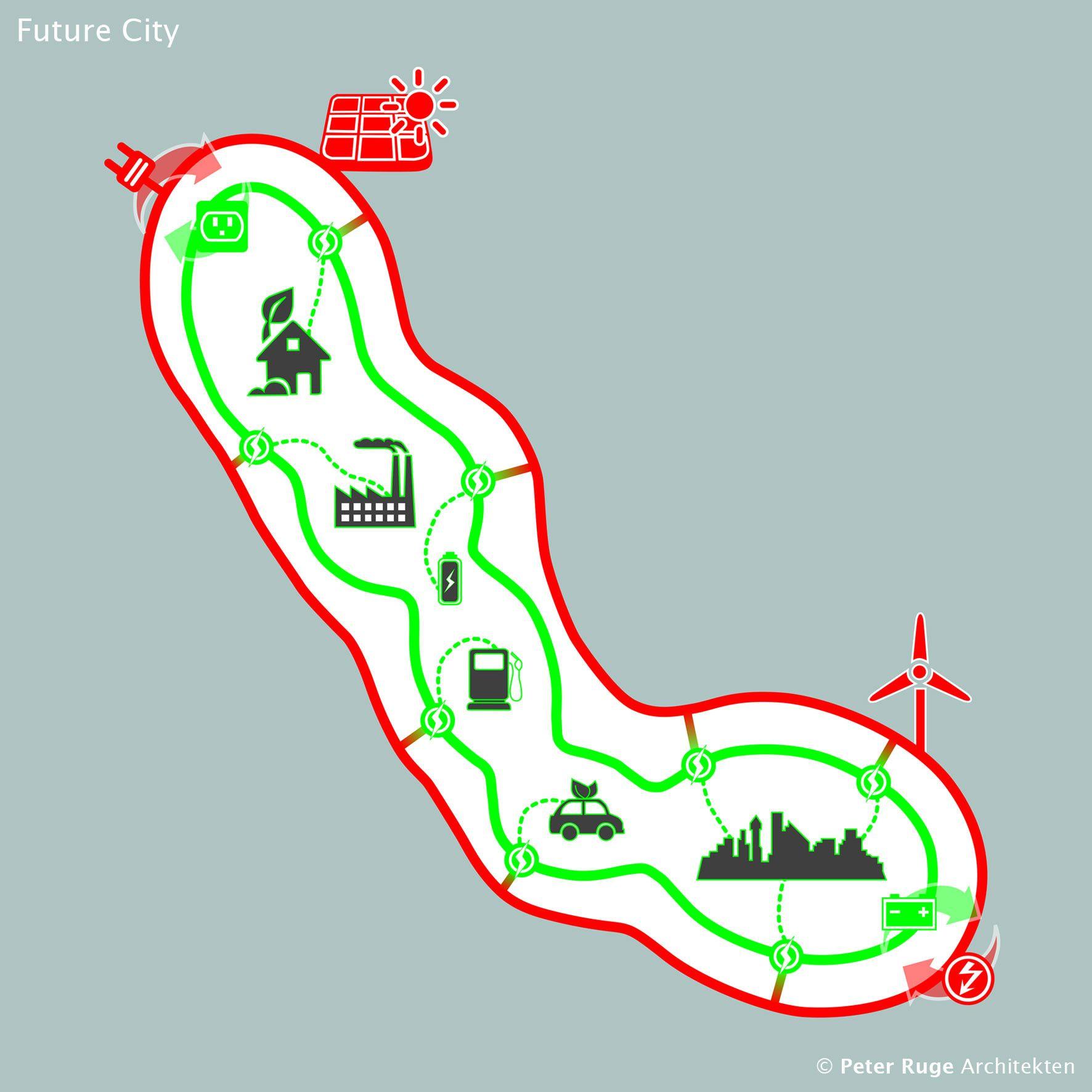 Gallery Of Green Health City Proposal Peter Ruge Architekten 9 Green City City Green