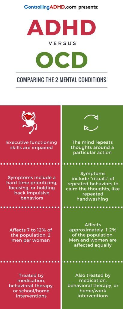 ADHD  and OCD have a high degree of comorbidity – that means one third the people with ADHD have OCD as well. Understand the difference between these two mental conditions in this simple infographic.