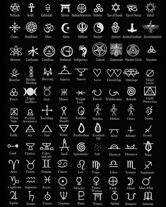 Magical Symbols  Symbols are a huge part of any earthbased practitioner's arsenal  Symbols can be used to infuse energy by means of… is part of Symbolic tattoos -