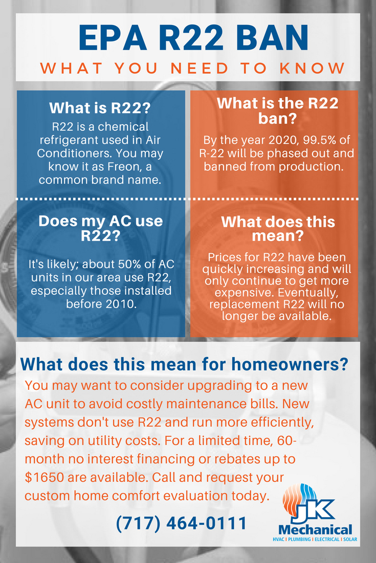 Epa R22 Ban What Homeowners Need To Know Heating Services Air