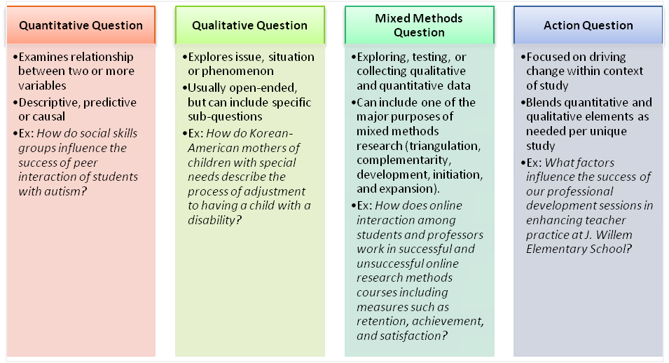 mixed methods dissertation checklist Phd in psychology: dissertation process & documents print page report a  broken link  phd dissertation process and documents  mixed methods  checklist.