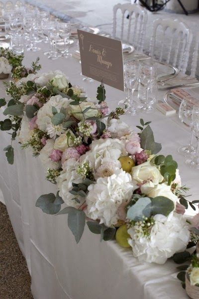 Wedding Table Decor Flowers For The Top