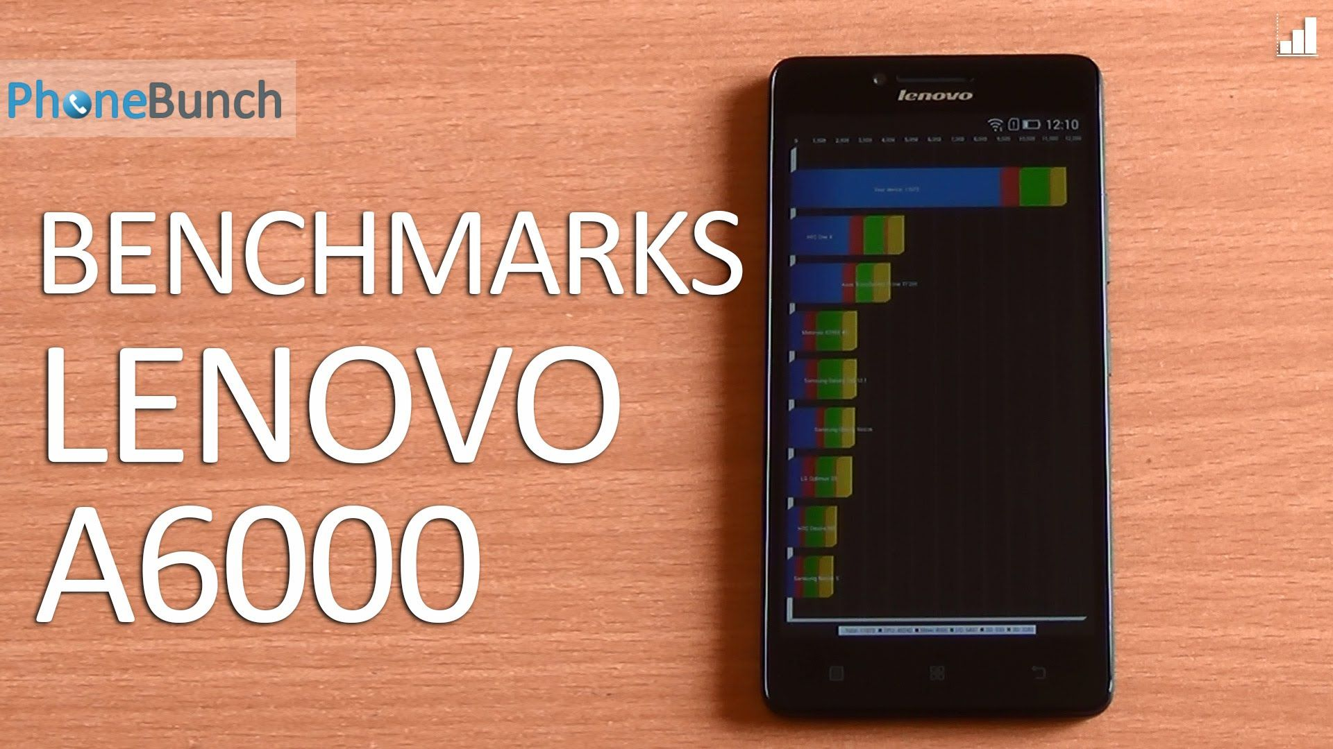 Lenovo A6000 benchmarks moving apps to SD card USB OTG support and score parison LenovoA6000