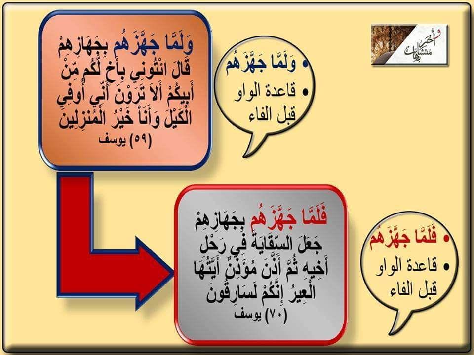 بدائع الفوائد من تفسير سورة يوسف عليه السلام الصفحة 3 ملتقى أهل الحديث Quotes Arabic Quotes Quran