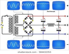 Amazing Pure Direct Current Positive Negative Power Supply Circuit Diagram Wiring Digital Resources Kookcompassionincorg
