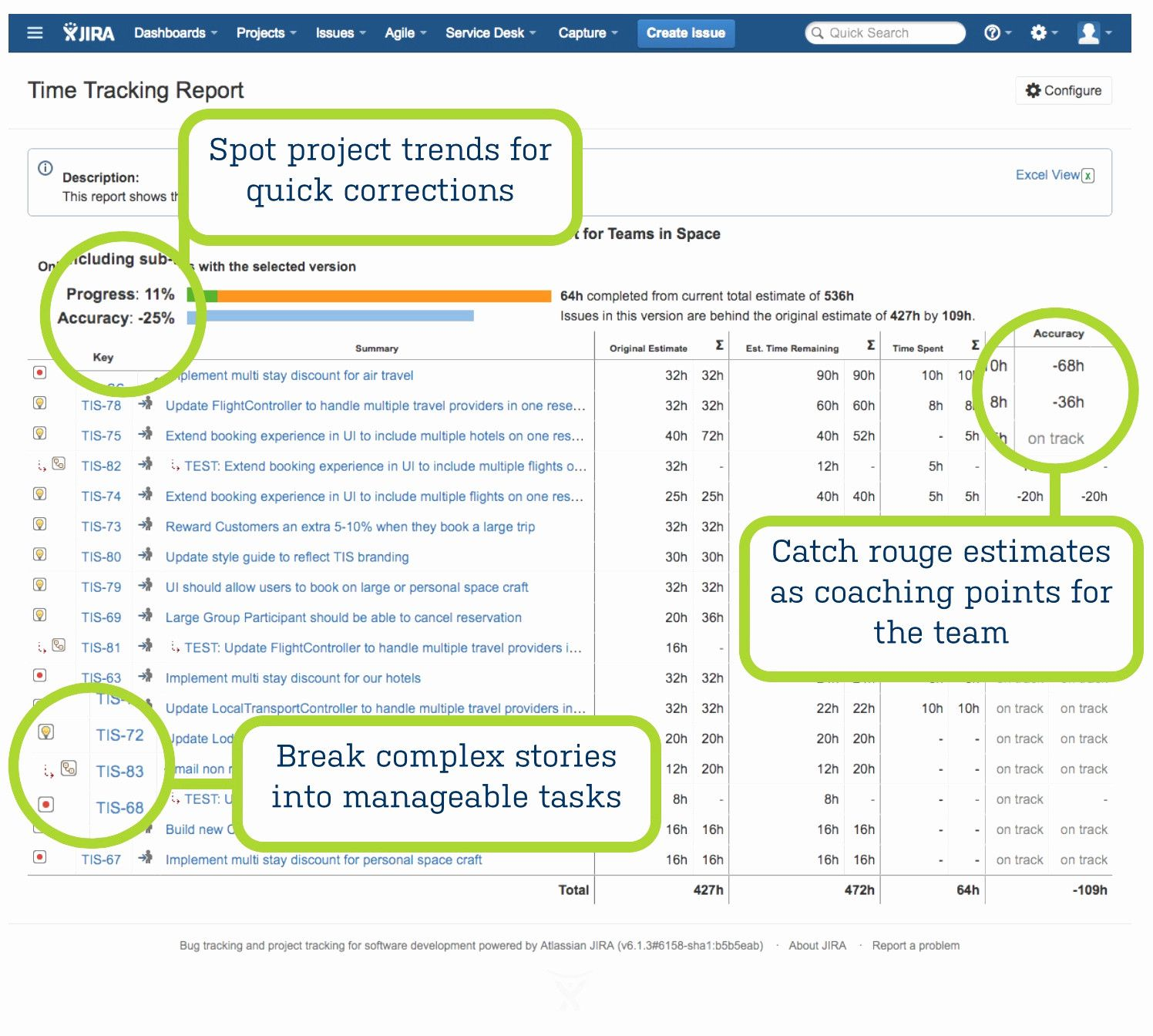 Oracle Capacity Planning And Sizing Spreadsheets Free