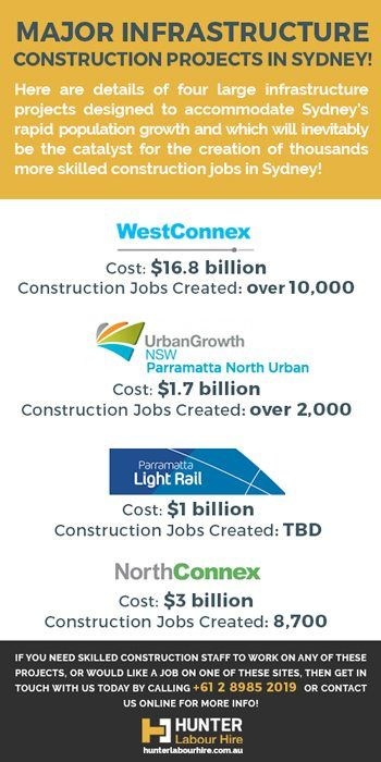 Major Infrastructure Construction Projects In Sydney  Hunter