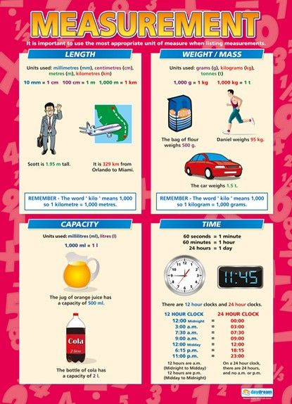 http://www.daydreameducation.co.uk/poster-measurement | Teaching ...