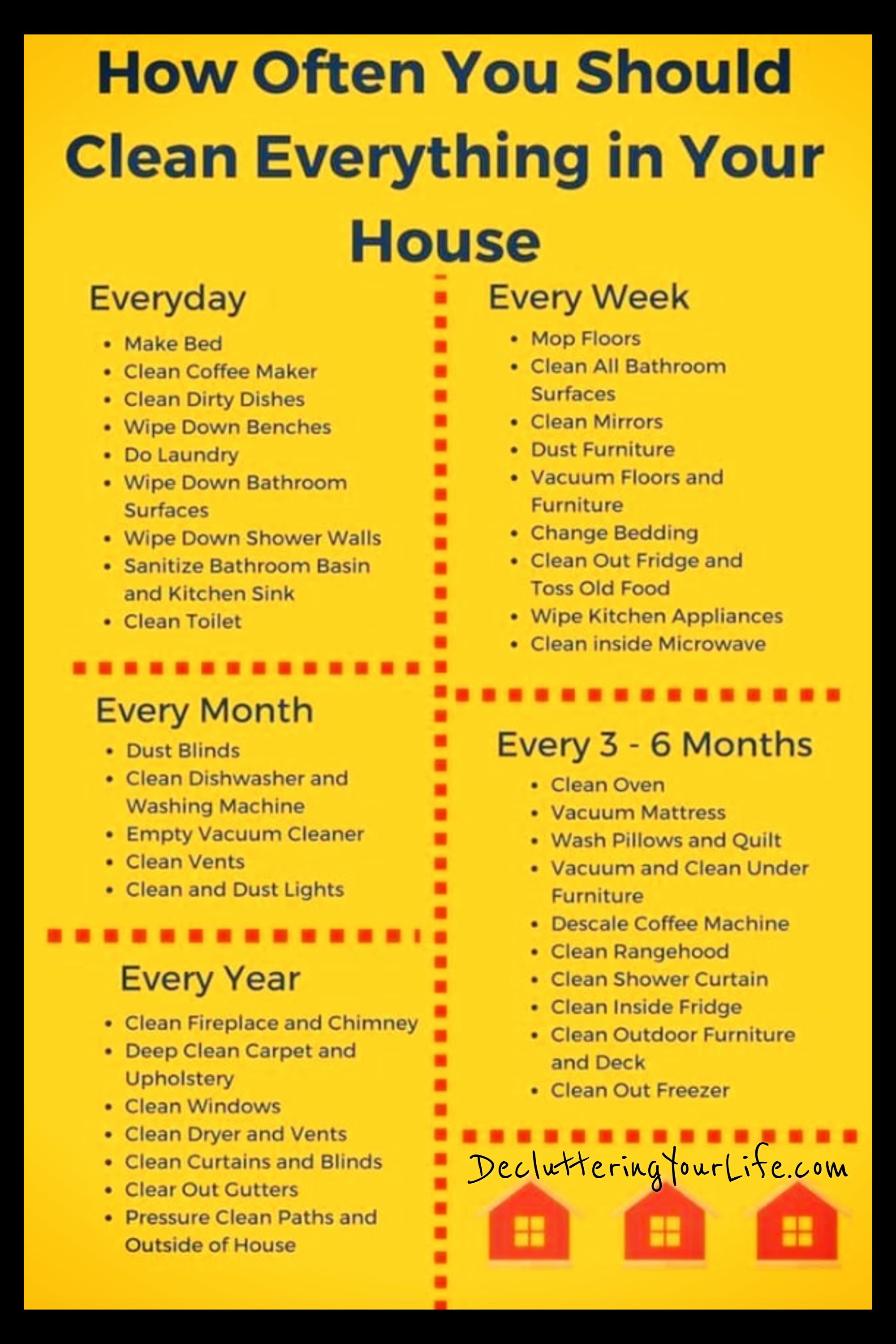Cleaning Schedules & Checklists (Daily, Weekly, Monthly House Cleaning Chores Lists) #cleaning