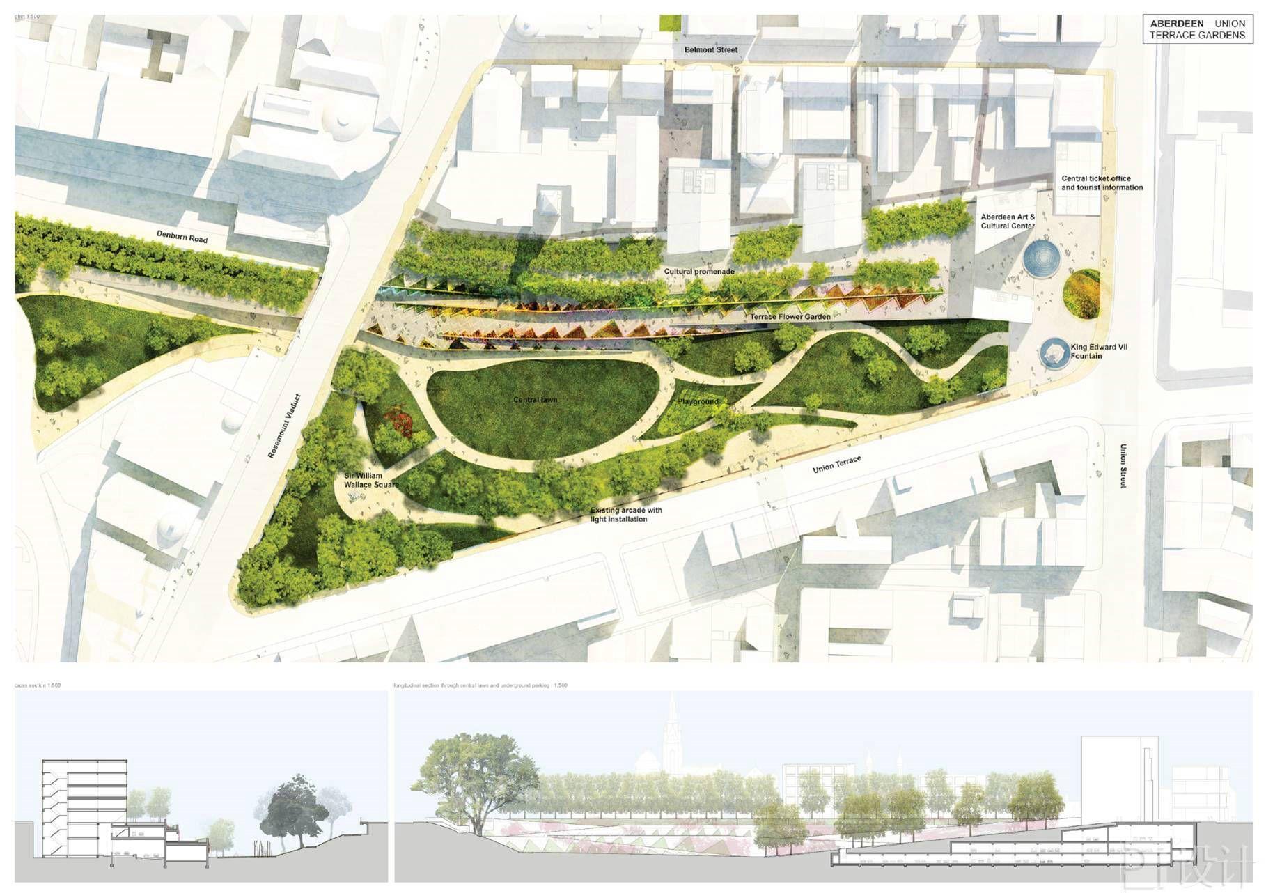 Top 100 Amazing Landscape Layout Ideas V 2 Urban Design Plan Landscape Design Landscape Plan