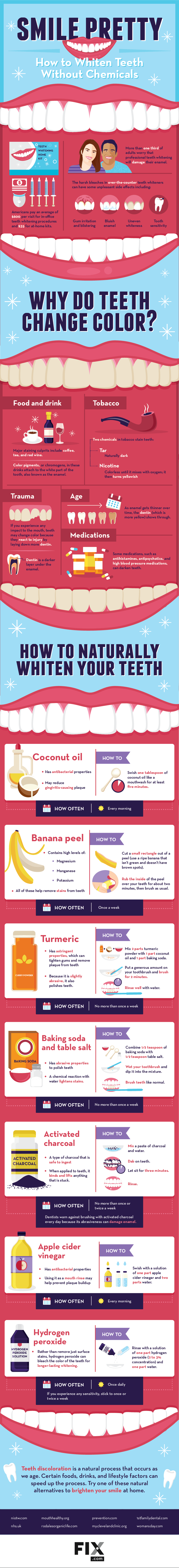 Smile Pretty: How to Whiten Teeth Without the Chemicals