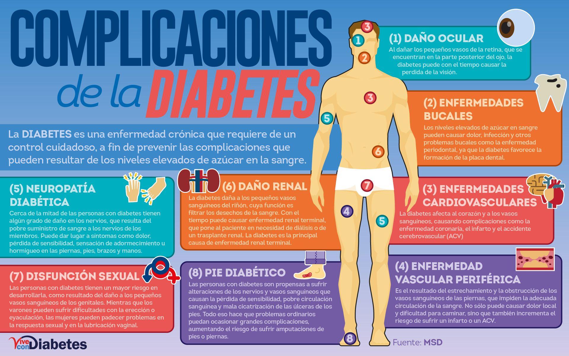 síntomas de diabetes por enfermedad venosa