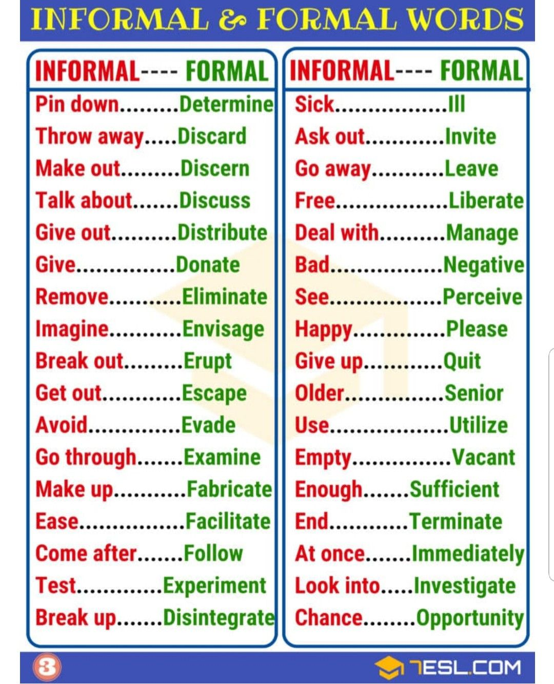Pin By Dil Ki Aarzoo On English Lessons