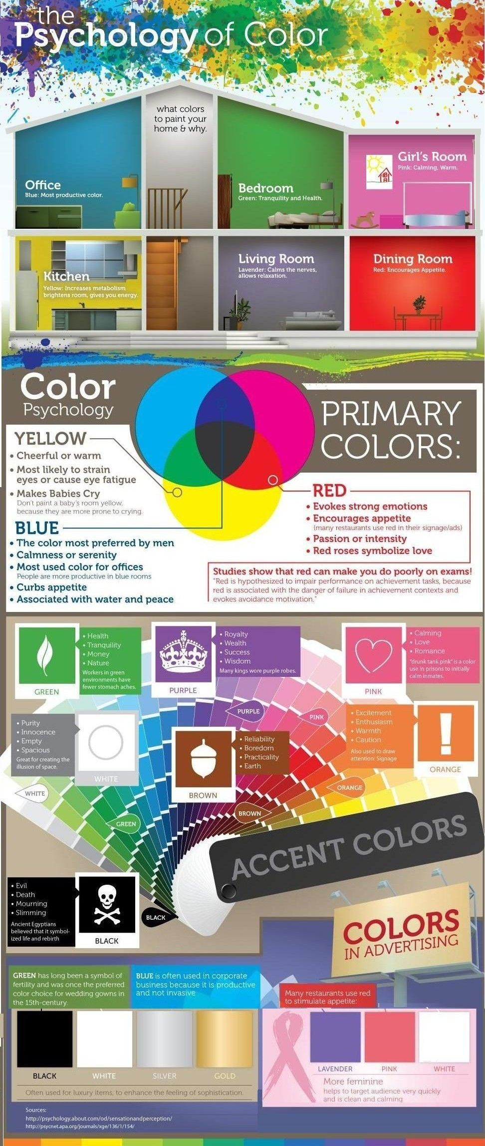 Can Color Affect Your Mood And Behavior With Images Color
