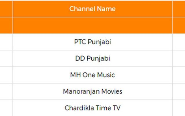 BARC Week 37 : PTC Chakde Gets Bowled Out By Manoranjan TV This Week