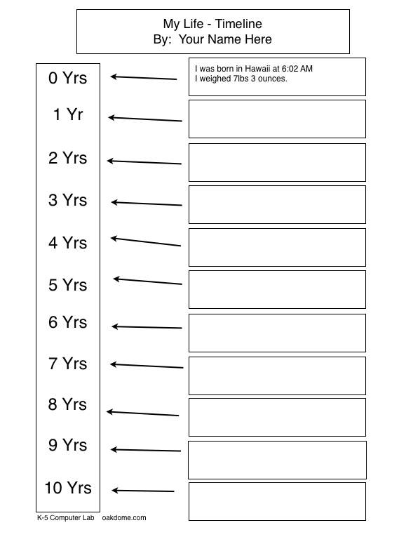 life timeline templates