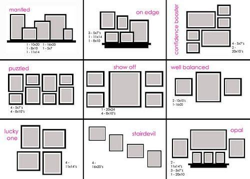 photo arrangment for stair wall | También tenemos algunos muy lindos ejemplos que podemos usar, ¡o ...