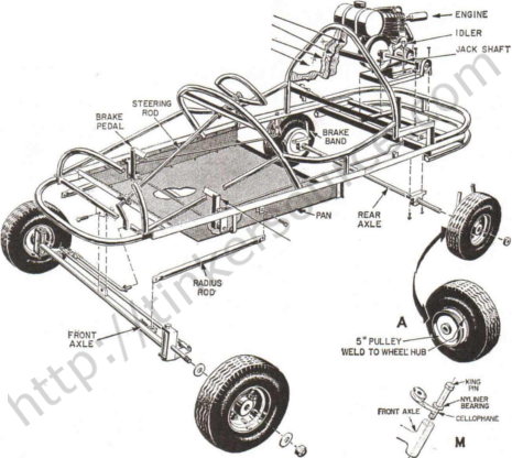 Exploded-diagram view of parking lot speed cart plans