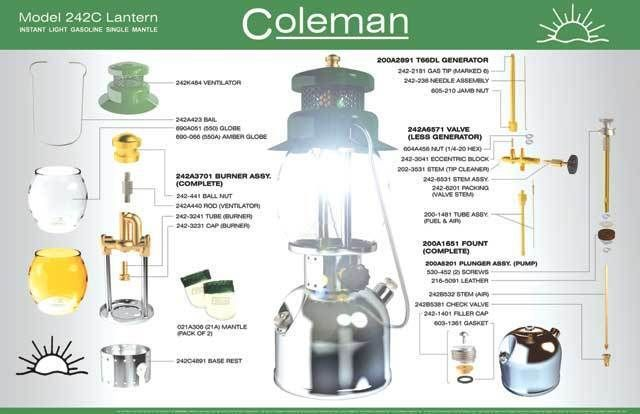 Coleman 242c lantern parts diagram 11x17 poster lanterns oil coleman 242c lantern parts diagram 11x17 poster mozeypictures Images