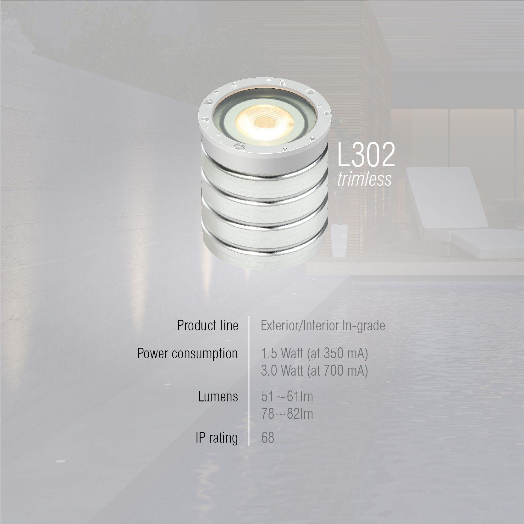 L302 Ll In Grade Luminaire Was Designed