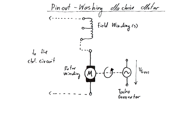 Washing Machine Motor Pinout - Diagram Schematic Ideas on