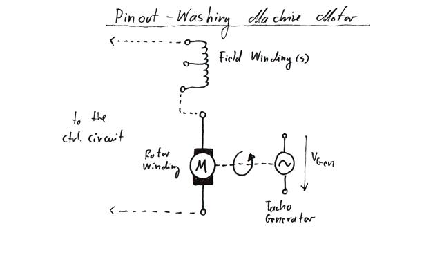 Washing Machine Motor Wiring Diagram 1999 Ford F350 Headlight For Ac Control