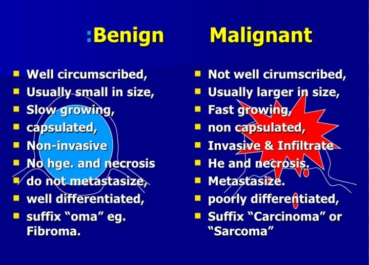 benign cancer nursing