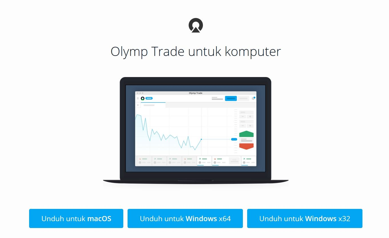 Belajar Cara Trading Forex yang Benar Untuk Meningkatkan Peluang Profit