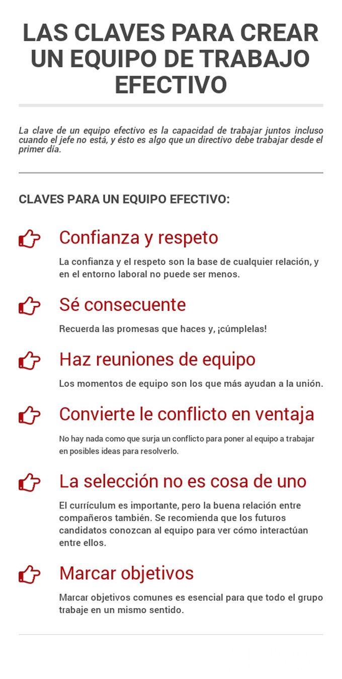 Famoso Words Clave En La Dirección Del Proyecto Se Reanuda Imágenes ...